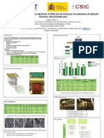 Biocarbones_CSIC