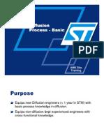 Basic Process Diffusion