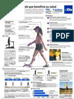 Infografia Beneficios de Caminar