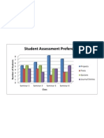 Student Assessment Preference Poll