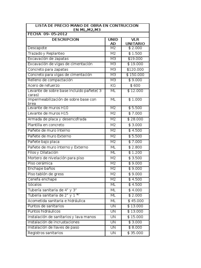Relacion de precios de mano de obra en construccion for Huevera construccion precio