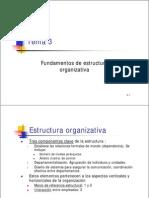 6286437 Tipos de Estructura Organizacional