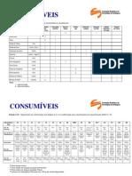 Mod.5-Consumíveis Tabela