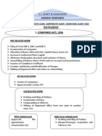 Work Profile - s.s. Bhati & Associates