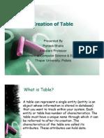 74411428 Create Table