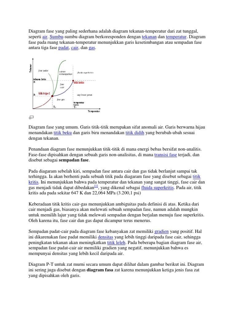 Diagram fase yang paling sederhana adalah diagram tekanan ccuart Gallery