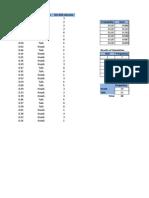 Simulation Sheet