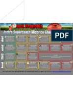 Supercoach+2012+Mid+Price+Cheat+Sheet+v2 (1)