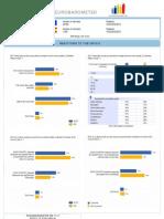 Eurobarómetro del Parlamento Europeo