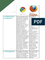 Diferencias entre navegadores