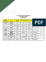 Senarai Nama Guru Unit Beruniform 2009