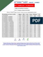 Imprimir - TABELA DO SIMPLES NACIONAL - ANEXO IV - SERVIÇOS