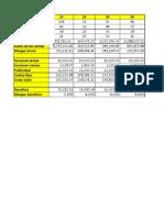 Ejercicios de Graficos en Excel