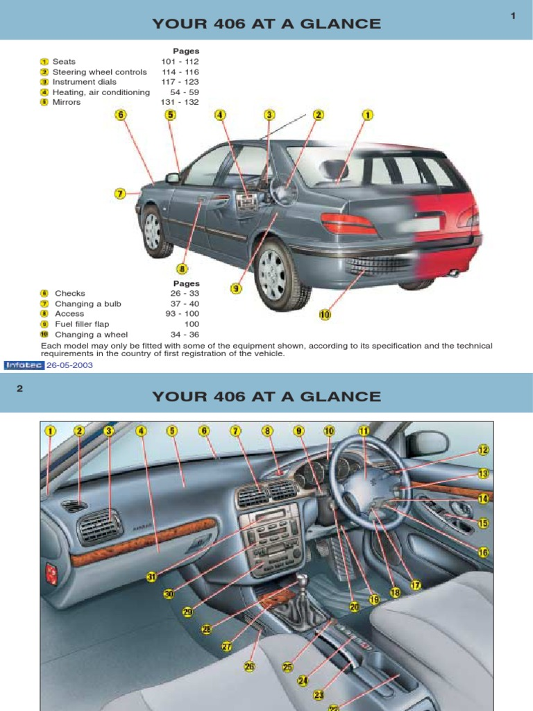 406 handbook diesel engine automatic transmission rh scribd com peugeot 406 coupe repair manual 406 Coupe Inside