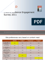 ITworld 2011 Audience Engagement Study Excerpt