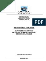 Curvas de Crecimineto y Desarrollo IMC, Demografia