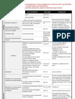 Força probatória_st 1 e 4_FLC
