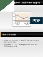 Fall of the Rupee / Rupee Depreciation
