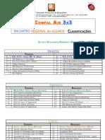 Classificações Fase Regional