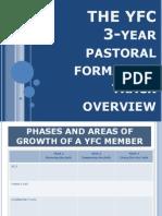 Pastoral Planning Workshop