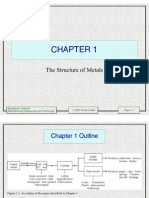 Production technology Ch01