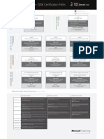SQL Server 2008 Certification Path