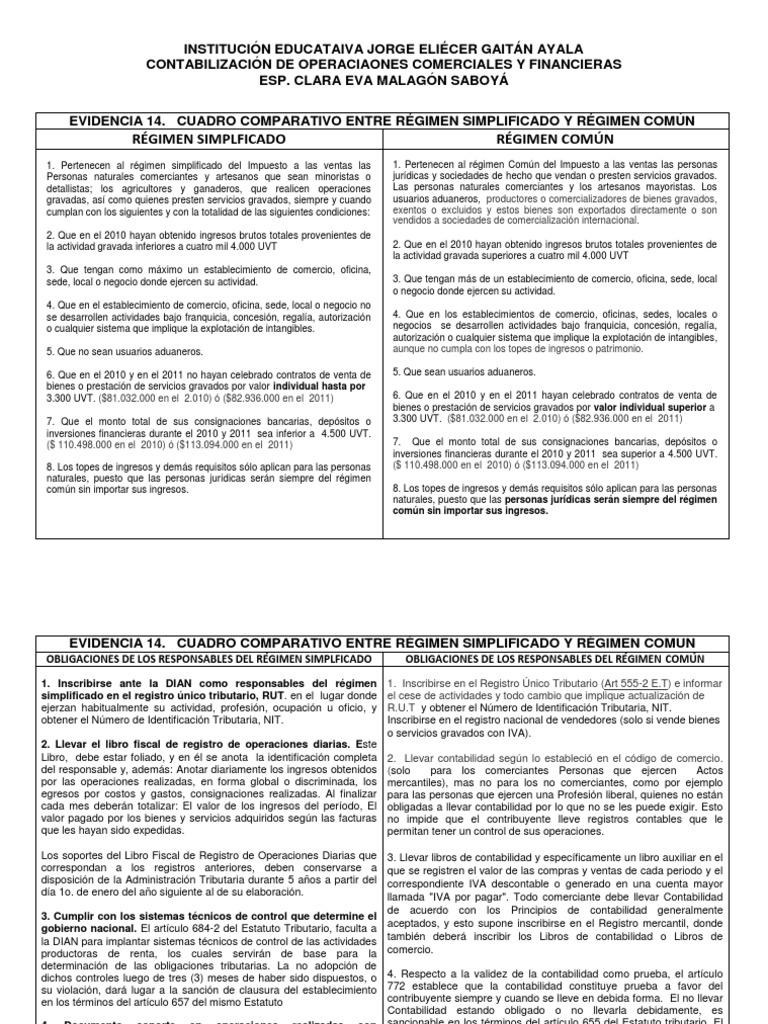 Cuadro Comparativo Entre r.s. y r.c.
