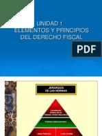 2 Elementos y Principios Del Derecho Fiscal[1]