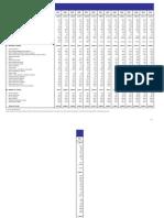 Copia de Importaciones_anuales