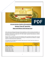 Gold ETF Trend
