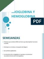 MIOGLOBINA Y HEMOGLOBINA