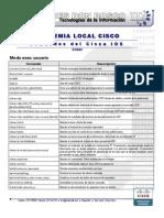 1 Comandos Del Cisco IOS