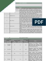 Crane Classifications - Duty