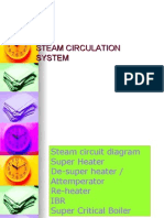 ET 2008 Steam Circulation System
