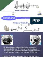 Smart Grid Ultimate