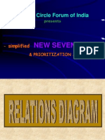 Relations Diagram