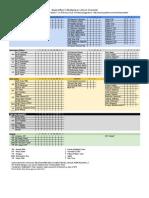 Me3 Mp Checklist[1]
