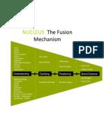 NUCLEUS the Fusion Mechanism