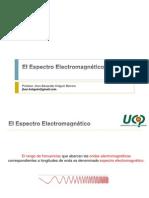 8. El Espectro Electromagenico