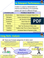 Analysis of Business Performance