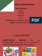 Expo. Tipos de Competencias Equipo 4