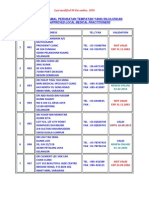 Doctor List
