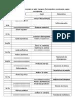 ejercicios inorganica formulacion