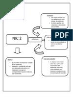 contabilidad NIC 2