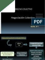 DERECHO+COLECTIVO Negociacion+Colectiva Bolilla+1