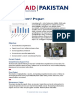 USAID Pakistan Economic Growth Factsheet