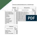PESOS ESPECIFICOS DE MATERIALES DE LA CONSTRUCCION.docx