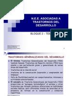 Temas 2357 Configurados Para Folio
