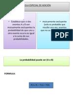 REGLA ESPECIAL DE ADICIÓN