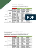 PEMINDAHAN DESA KKNM PPMD INTEGRATIF Periode Juli-Agustus 2012
